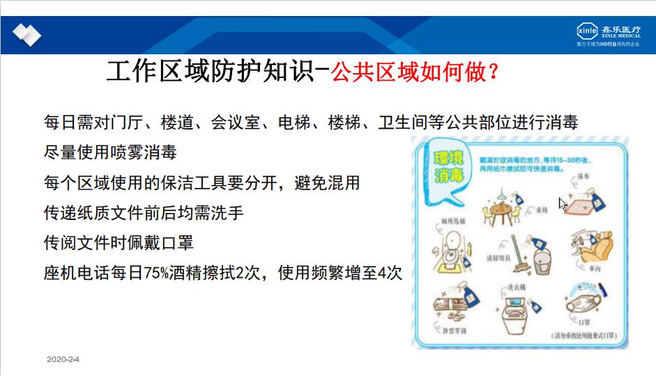 新型冠状病毒-- 工作区域防护知识